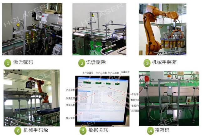 产线生产包装环节