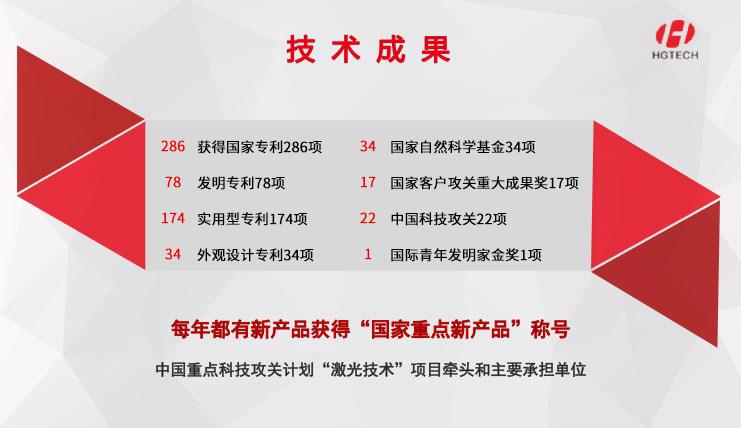 华工万博manbetx官网地址国家专利