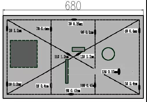 采用激光-MIG复合焊的产品平面度